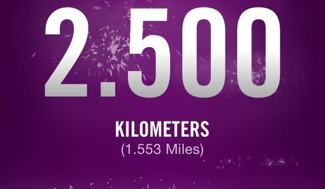 2500 Km